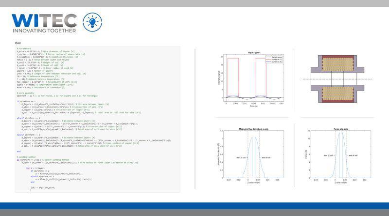 Development ontwikkeling parametrisch rekenmodel